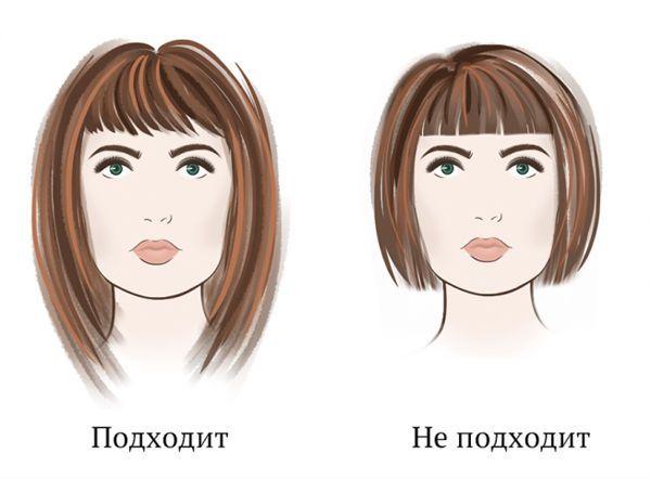 Квадратне обличчя 2 фото