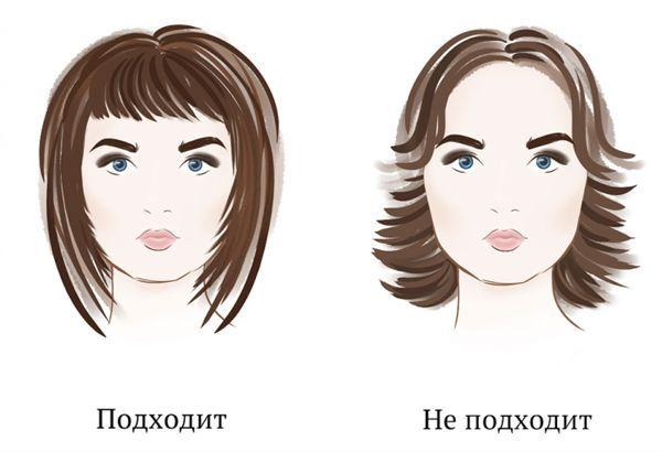 Стрижки для круглого обличчя фото