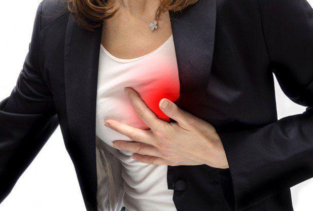 Болі в серці при ВСД