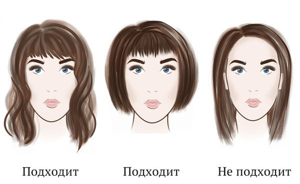 Стрижки для витягнутого обличчя фото