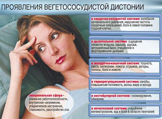 Всд і шийний остеохондроз - лікування, симптоми